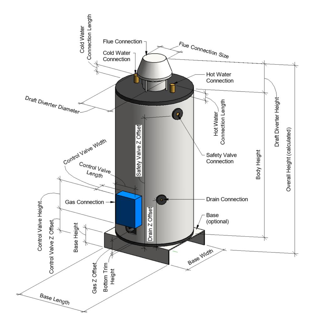 Full Steam Ahead: New Water Storage Heater - Andekan
